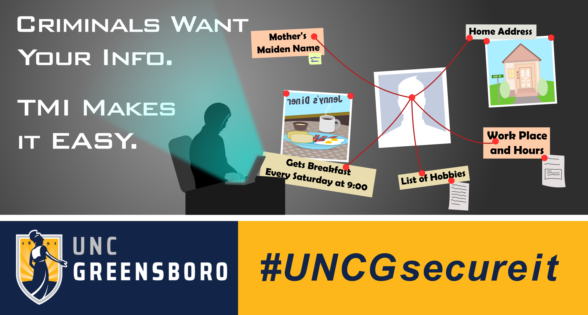 """Image of person sitting at desk in front of computer. It appears he is entering various bits of personal information like """"mother's maiden name,"""" List of hobbies,"""" """"home address,"""" """"Gets breakfast every Saturday at 9:00 a.m."""" The caption reads """"Criminals want your info. TMI makes it easy.""""  #UNCGsecureit"""