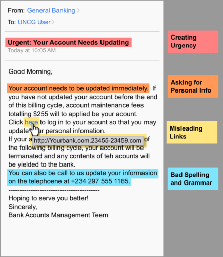 An image on an email showing examples of Creating Urgency, asking for personal info, misleading links, and bad spelling grammar.